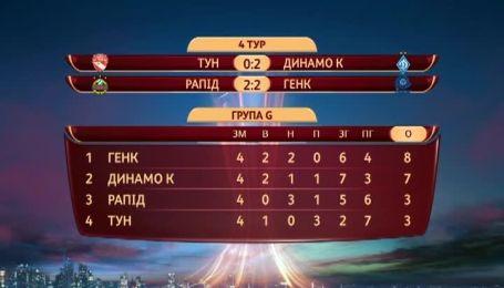Динамо на шляху в плей-офф Ліги Європи - турнірна таблиця