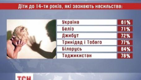 Большинство украинских детей подвергается насилию и избиениям