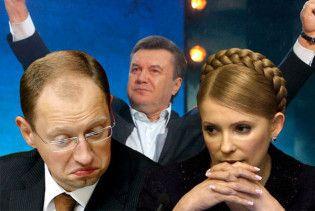 Рейтинг Януковича идет вверх