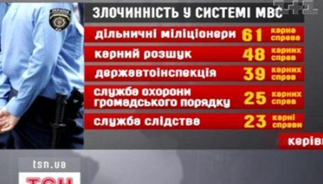 Жить в Украине стало страшнее