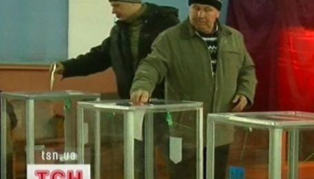 Тест на демократію