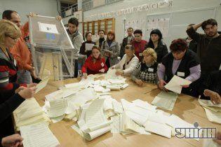 """""""Батьківщина"""" вже подолала рубіж у 25% на виборах 2012"""