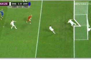 ФІФА введе електронну фіксацію голу на ЧС-2014