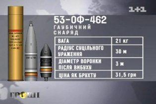 Найбільшим містам України загрожують масштабні вибухи