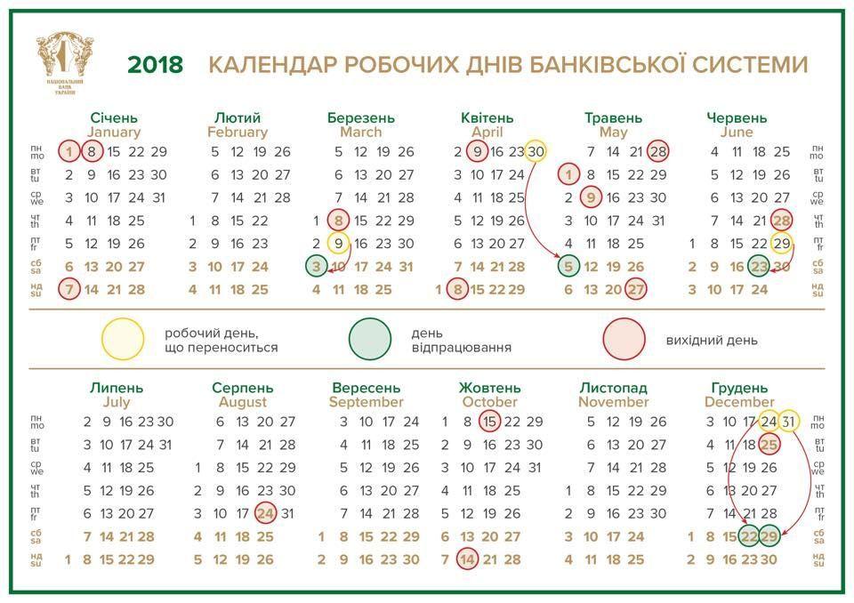 Календар робочих днів банківської системи