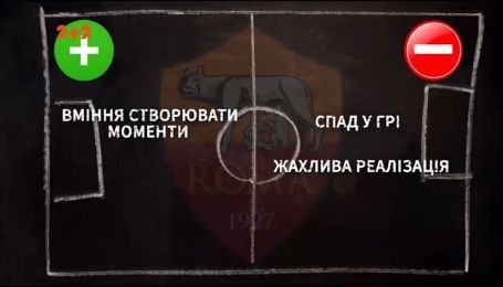 Умение создать момент и слабая реализация: чего ждать от Ромы в Лиге Чемпионов