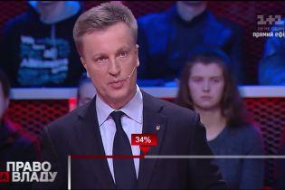 Наливайченко: Самое страшное, что руководство силовых структур Крыма перешло в войска оккупантов