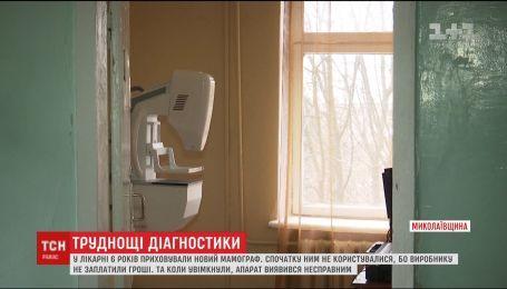 Лікарі 6 років приховували новий мамограф, поки той не вийшов з ладу