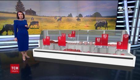 В Украине выросли цены на мясные продукты