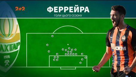"""Суркіс про матч Шахтар - Рома: У другому таймі """"гірники"""" демонстрували ідеальний футбол"""