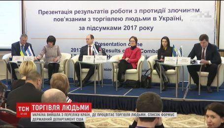 Україна вийшла з переліку країн, де процвітає торгівля людьми