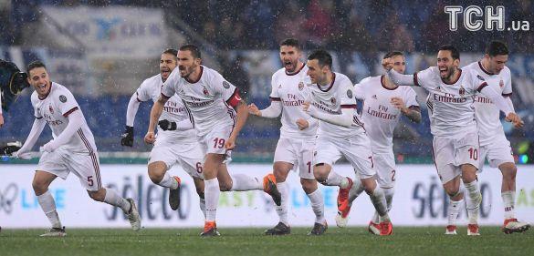 Футболісти Мілана