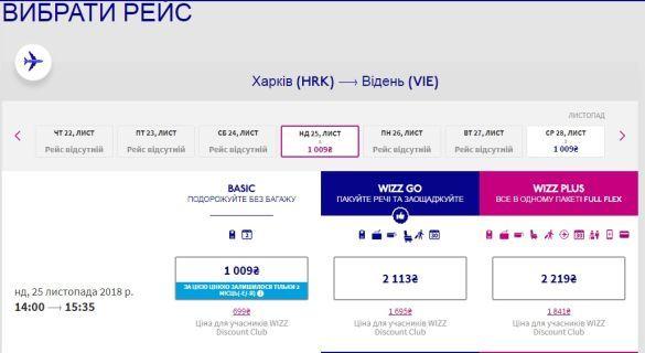 Wizz Air планирует осенью открыть рейс из Харькова в Вену (ИНФОГРАФИКА)
