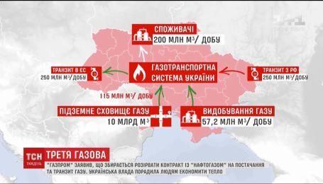 """Расторжением договора с """"Нафтогазом"""" Москва доказала, что способна играть против себя"""