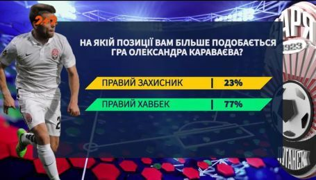 Караваєв: Треба грати на тій позиції, на якій ти потрібен команді