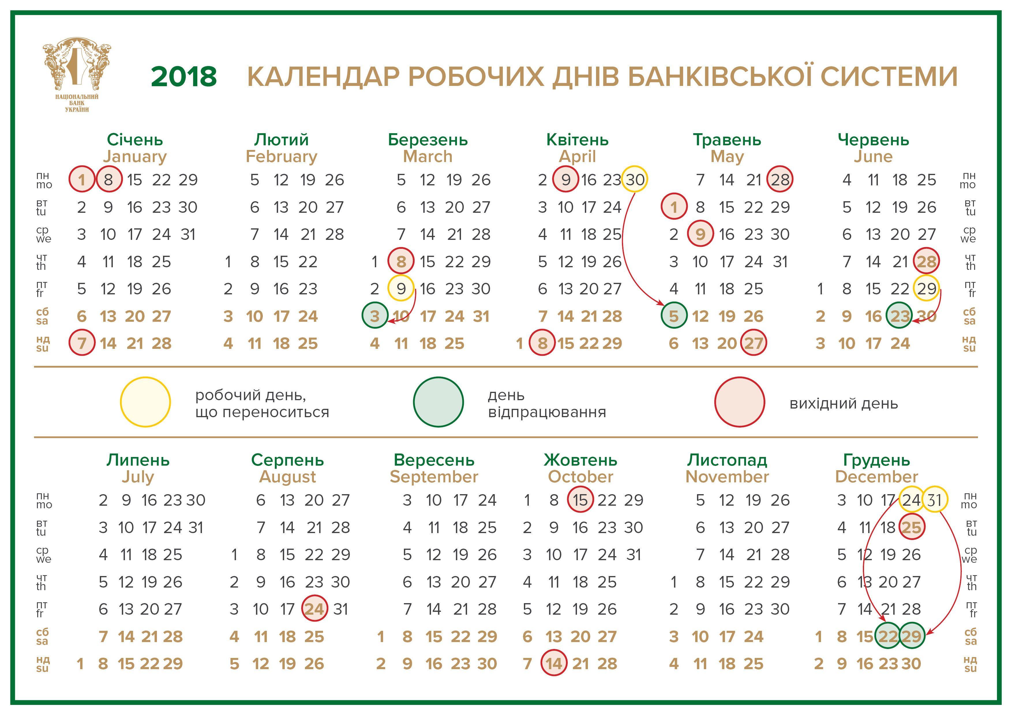 графік вихідних банківської системи в 2018 році