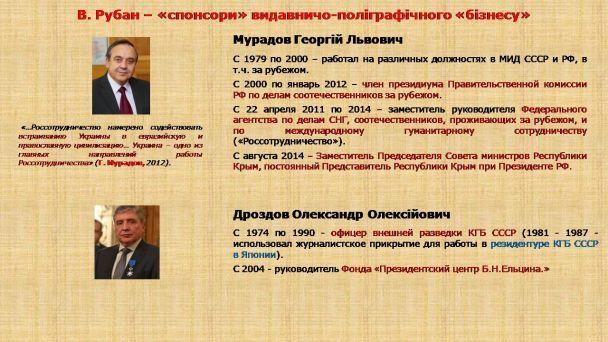 Доклад СБУ относительно антиукраинской деятельности Рубана