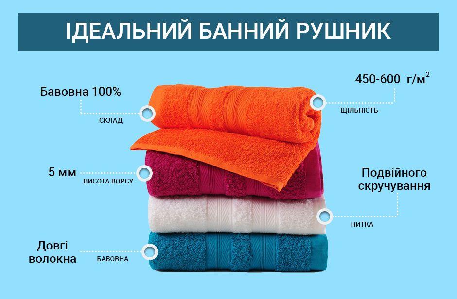 Ідеальний банний рушник, інфографіка