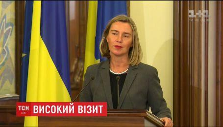 ЄС не визнає так звані вибори президента Росії в окупованому Криму