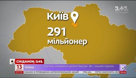 В Україні вдвічі побільшало мільйонерів