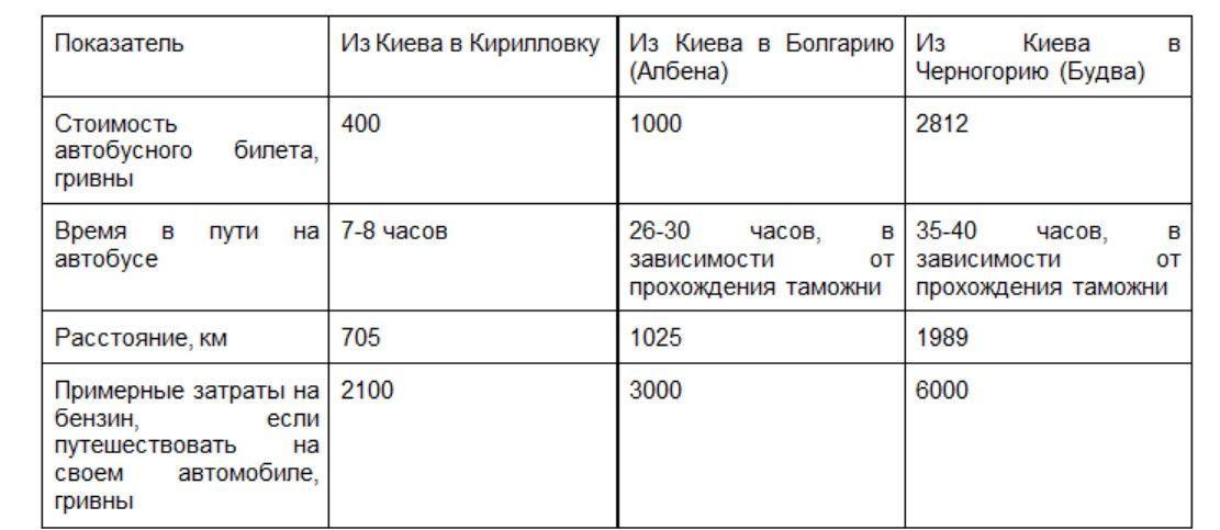таблиця_кирилівка