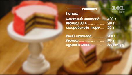 Американский кексовый торт – сладкое воскресенье