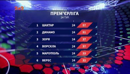 Чемпионат Украины: итоги 24 тура и анонс следующих матчей