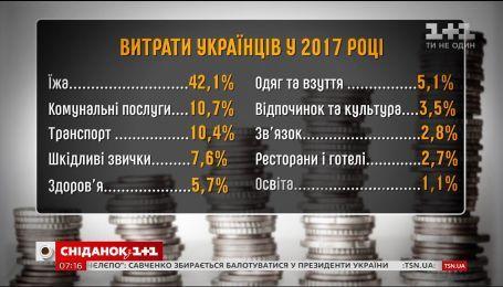 Украинцы больше всего тратят на еду и коммуналку - Экономические новости