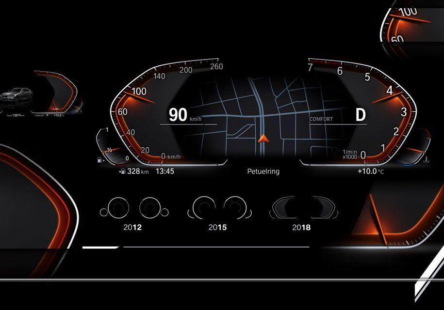 BMW, приборная панель