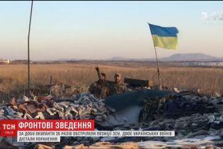 За добу окупаційні війська 35 разів обстріляли позиції ЗСУ