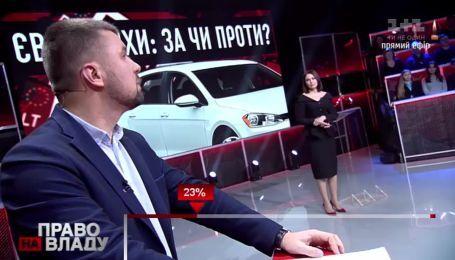 """Вирішення питання """"євроблях"""" притримують до виборів – Гузь"""