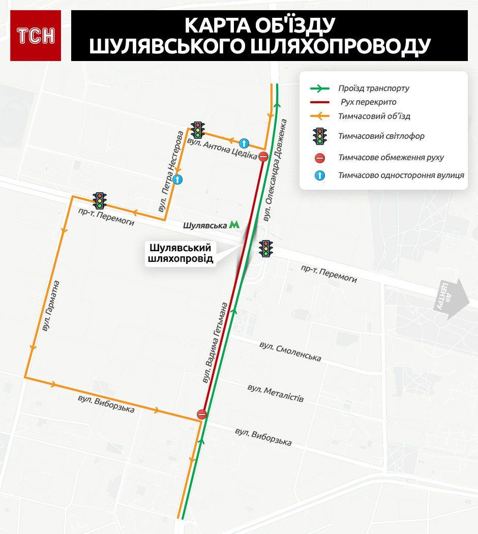 пекриття Шулявського шляхопроводу, інфографіка