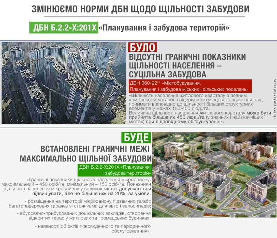 Будівництво_1
