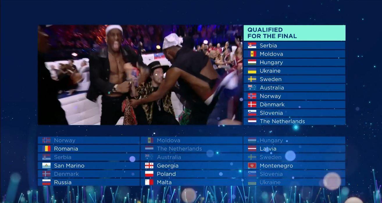Євробачення-2018 результати