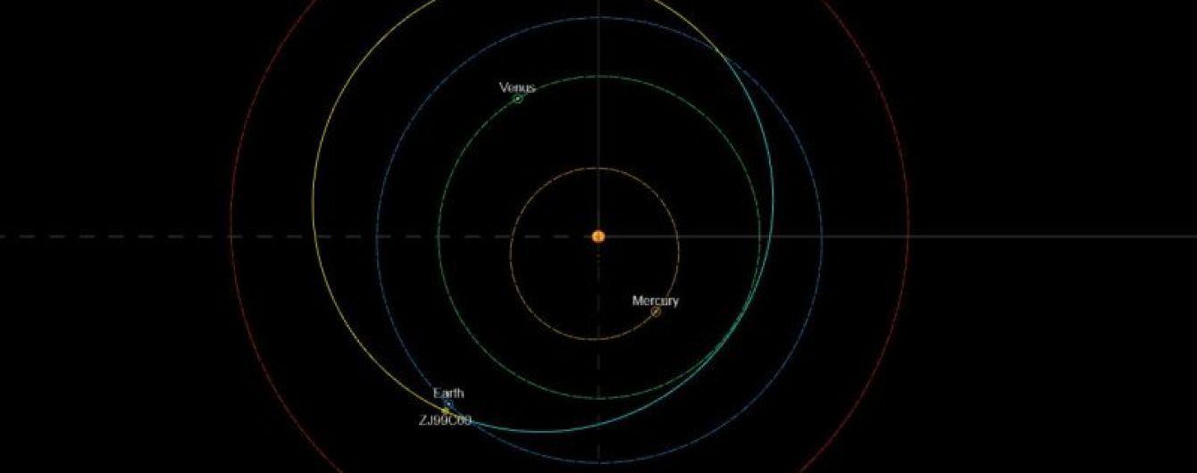 К Земле спешит пропавший восемь лет назад астероид