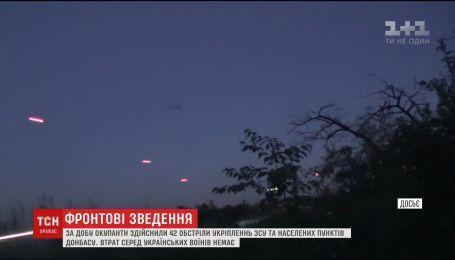 Фронтові зведення: понад 4 десятки обстрілів за добу зафіксували на Сході України
