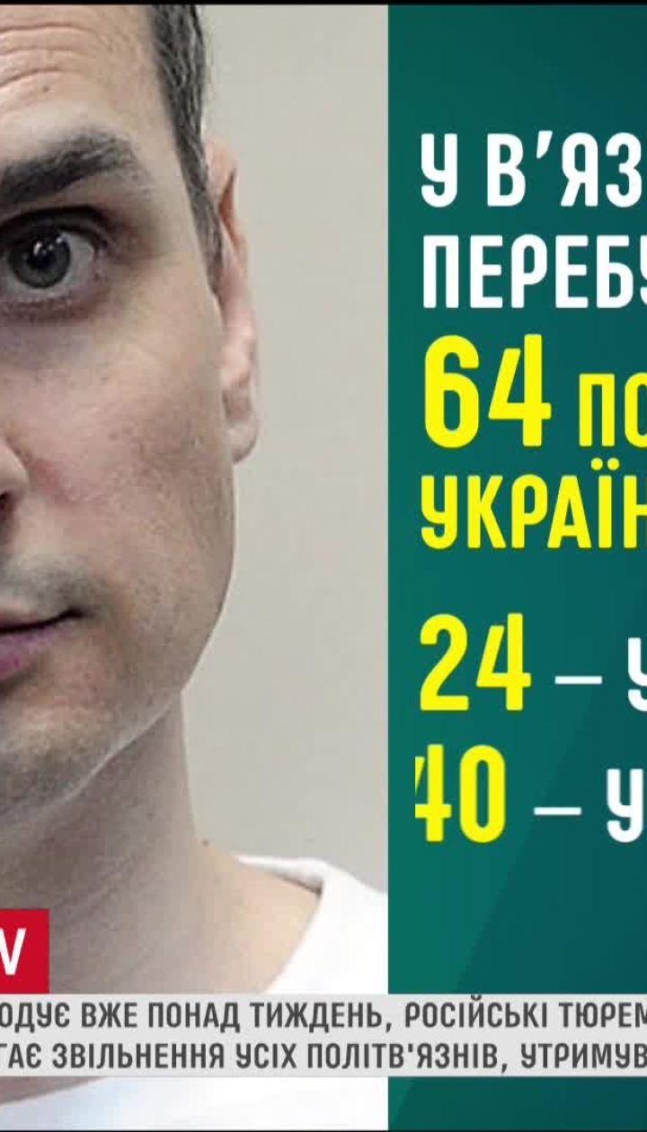 Адвокат Сенцова розповів подробиці початку його голодування