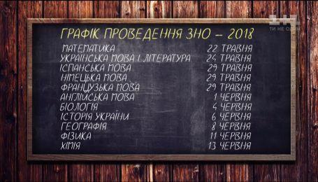 Лілія Гриневич закликала зосередитися школярів, які складають ЗНО