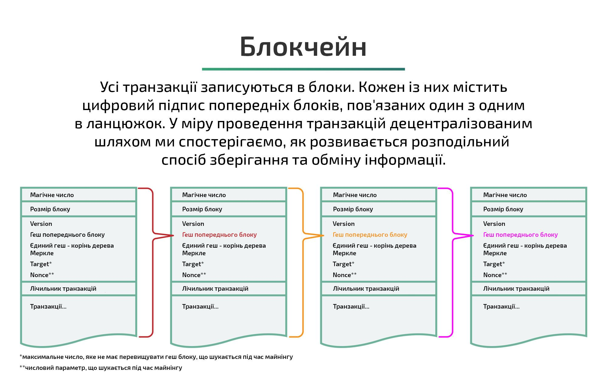 Презентація_криптовалюта_3
