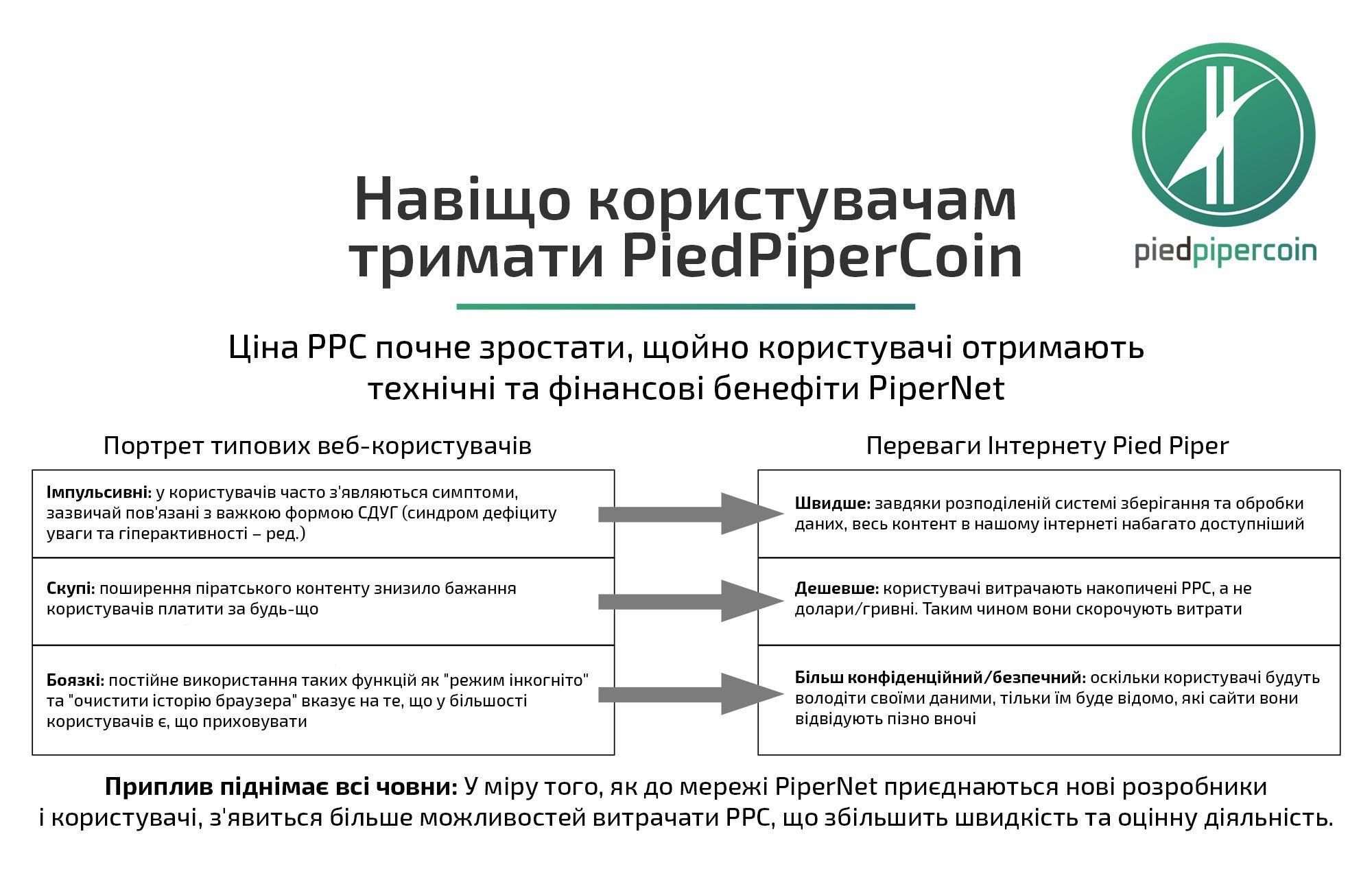 Презентація_криптовалюта_13