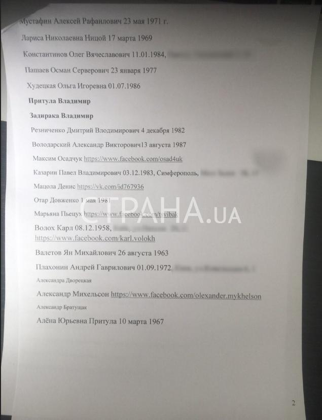 Список СБУ