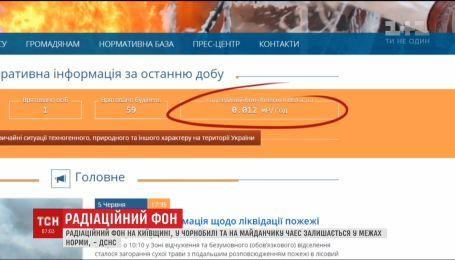Радиационный фон в Киеве остается на нормальном уровне - чрезвычайники