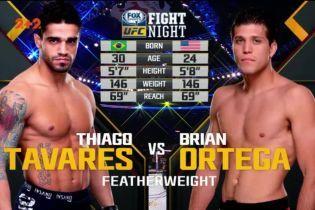 UFC. Брайан Ортега - Тьяго Таварес. Відео бою