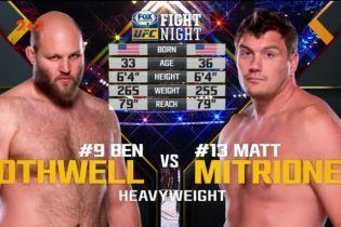 UFC. Мэтт Митрион - Бен Ротвелл. Видео боя