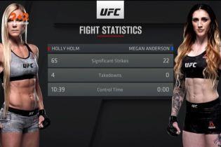 UFC 225. Меган Андерсон - Холли Холм. Видео боя