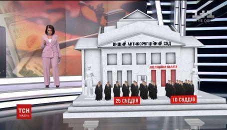 Страх чиновників. Що потрібно знати про створення Антикорупційного суду