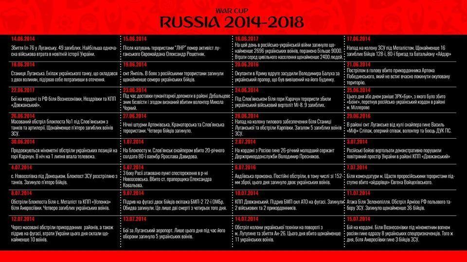 календар чс-2018 пильов