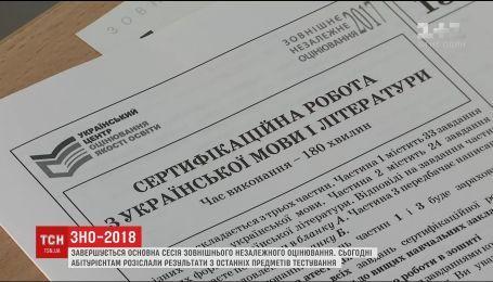Более 14% абитуриентов не сдали ВНО по украинскому языку и литературе