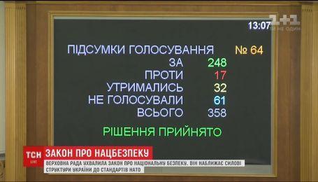 Шаг навстречу НАТО. Верховная Рада приняла Закон о национальной безопасности и обороне