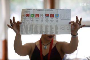 В Турции завершились досрочные выборы. Эрдогану прогнозируют уверенную победу